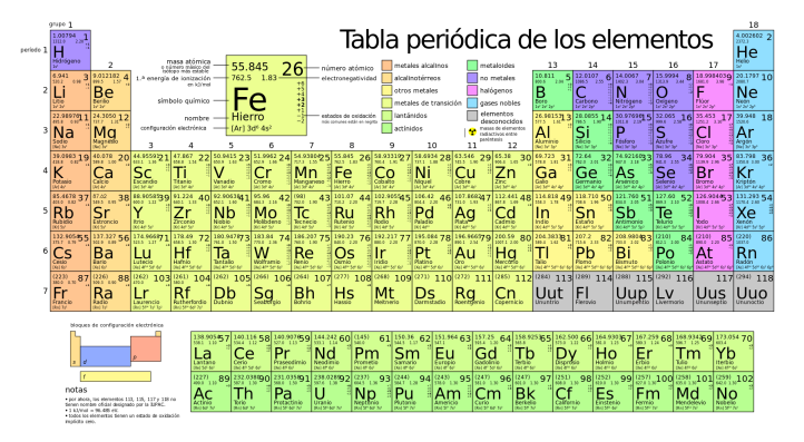 Periodic_table_large-es.png